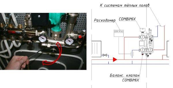 Плавно открывать клапан при помощи шестигранника при этом фиксировать расход на расходомере до тех пор, пока расход достигнет проектного