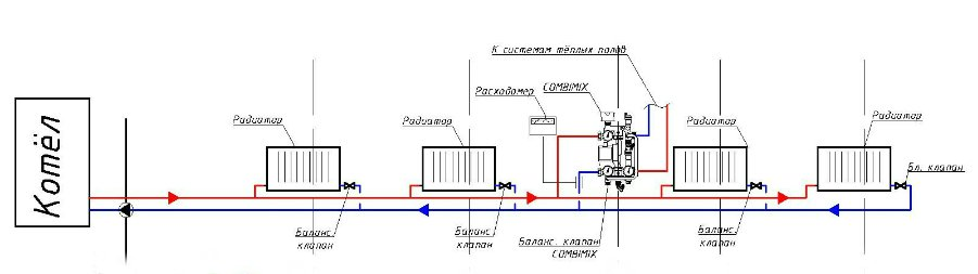 Рассмотрим следующую систему отопления